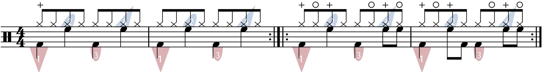 two basic 4 drum patterns