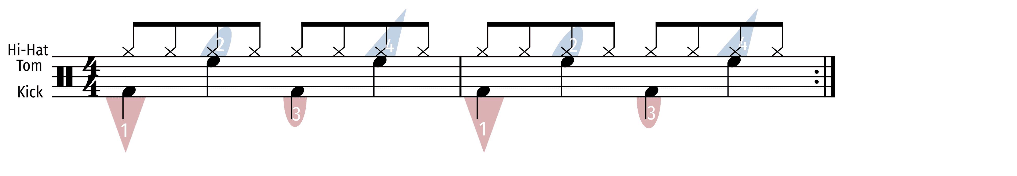 basic 4 drum beat