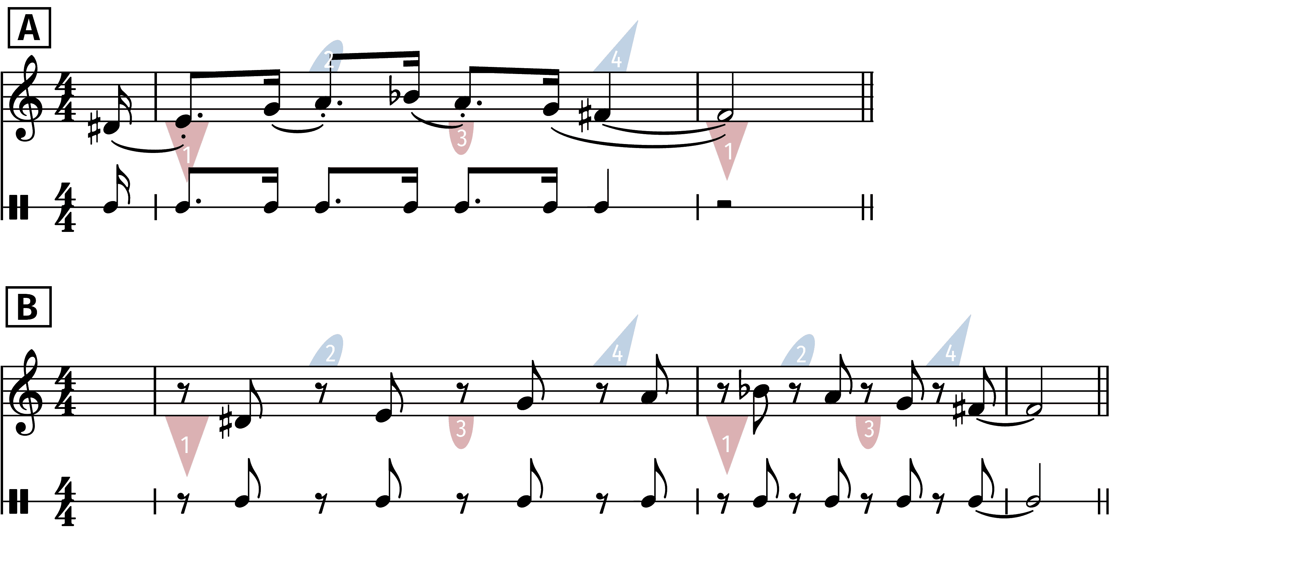 one series of notes; two rhythmic patterns