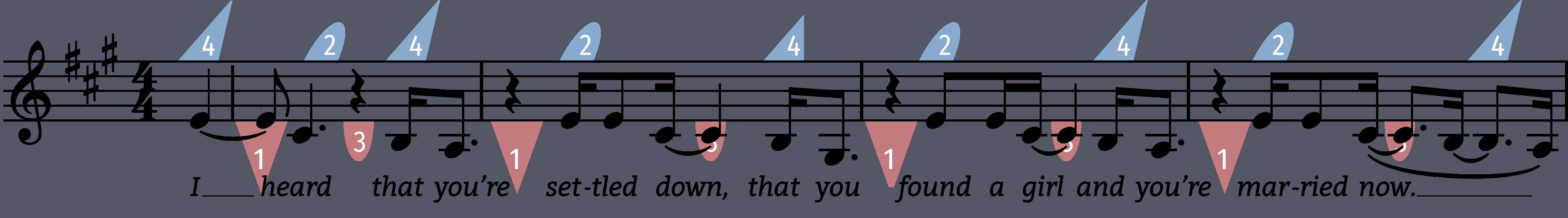 analysis of someone like you