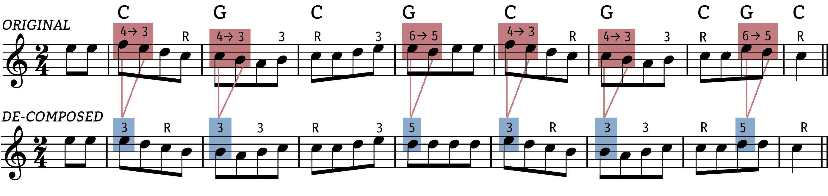 Chorale Fantasy with the appoggiaturas removed
