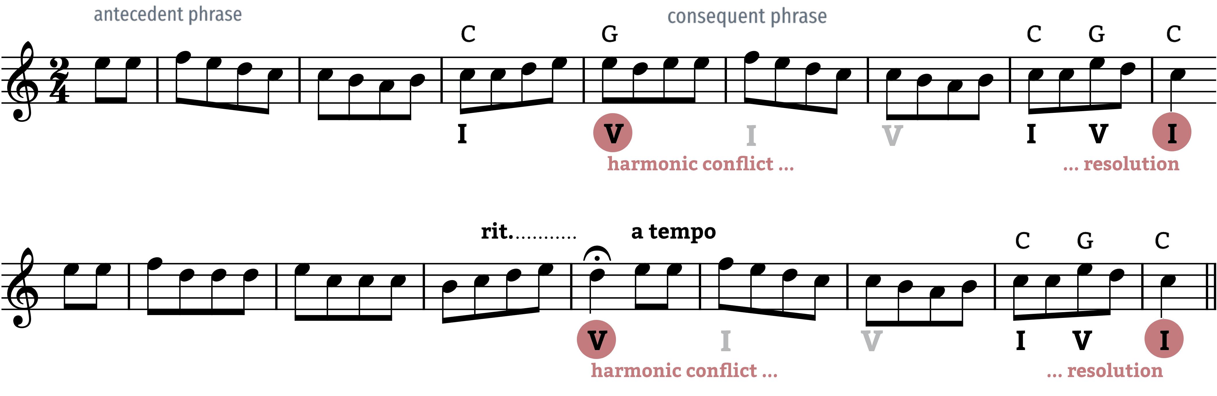 chorale-fantasy-whole-theme analyzed