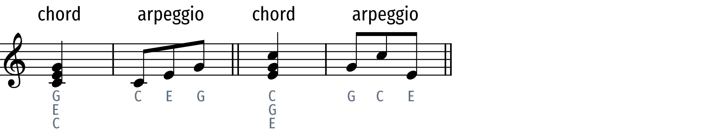chord-vs-arpeggio