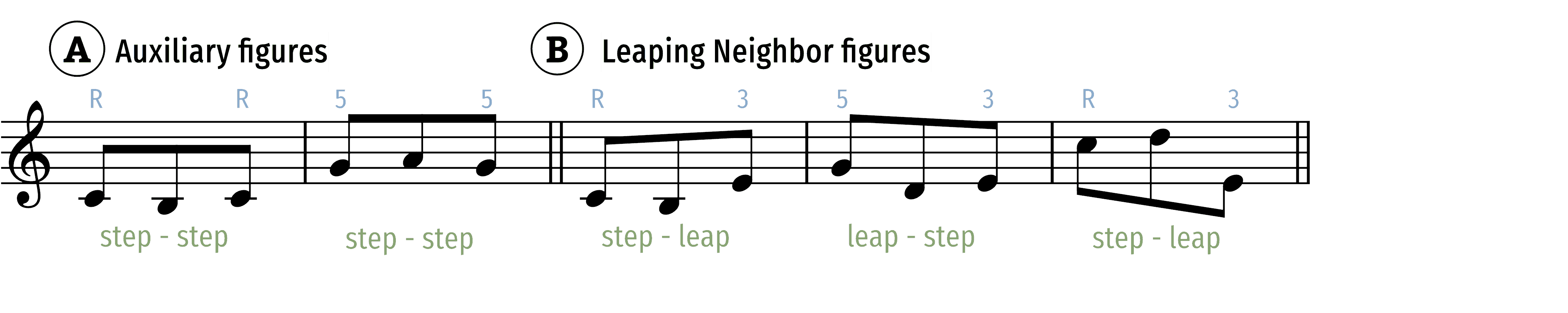 leaping-neighbor-auxiliary-comparison