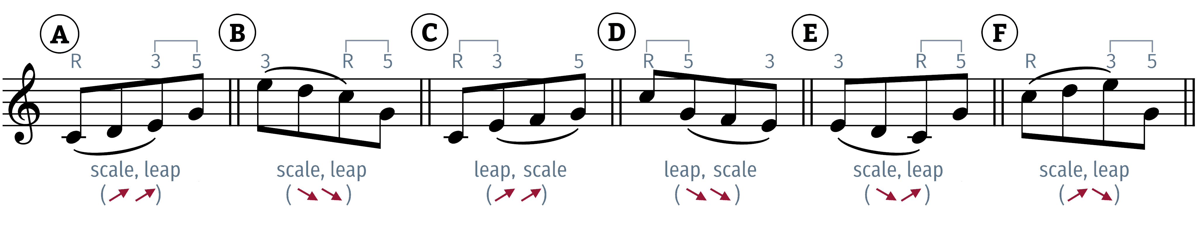 leaping scale options