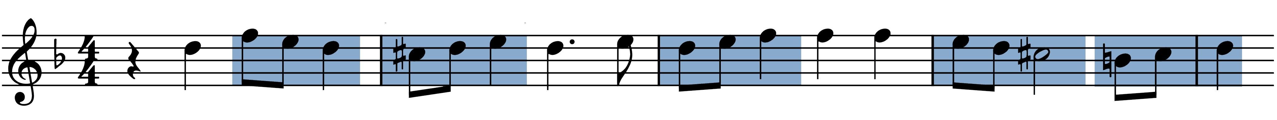 Rachmaninoff piano concerto melodic figures