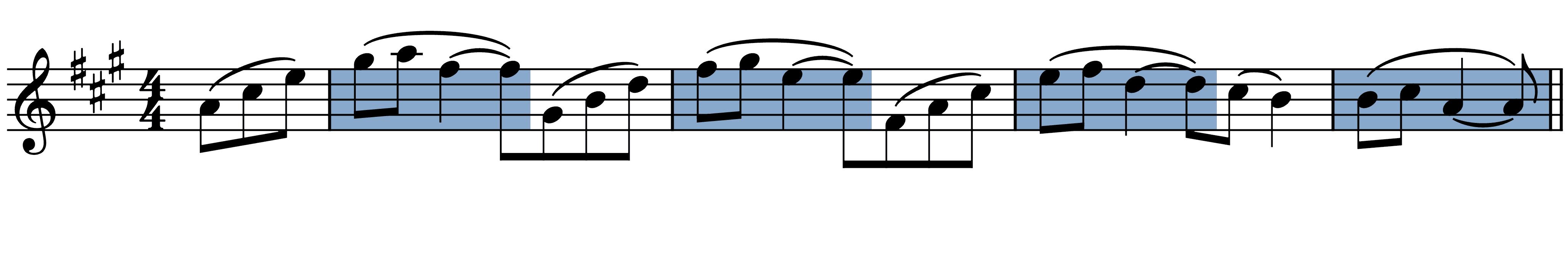 rachmaninov-adagio-theme melodic figures