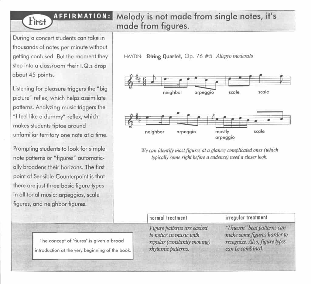 tonal counterpoint method