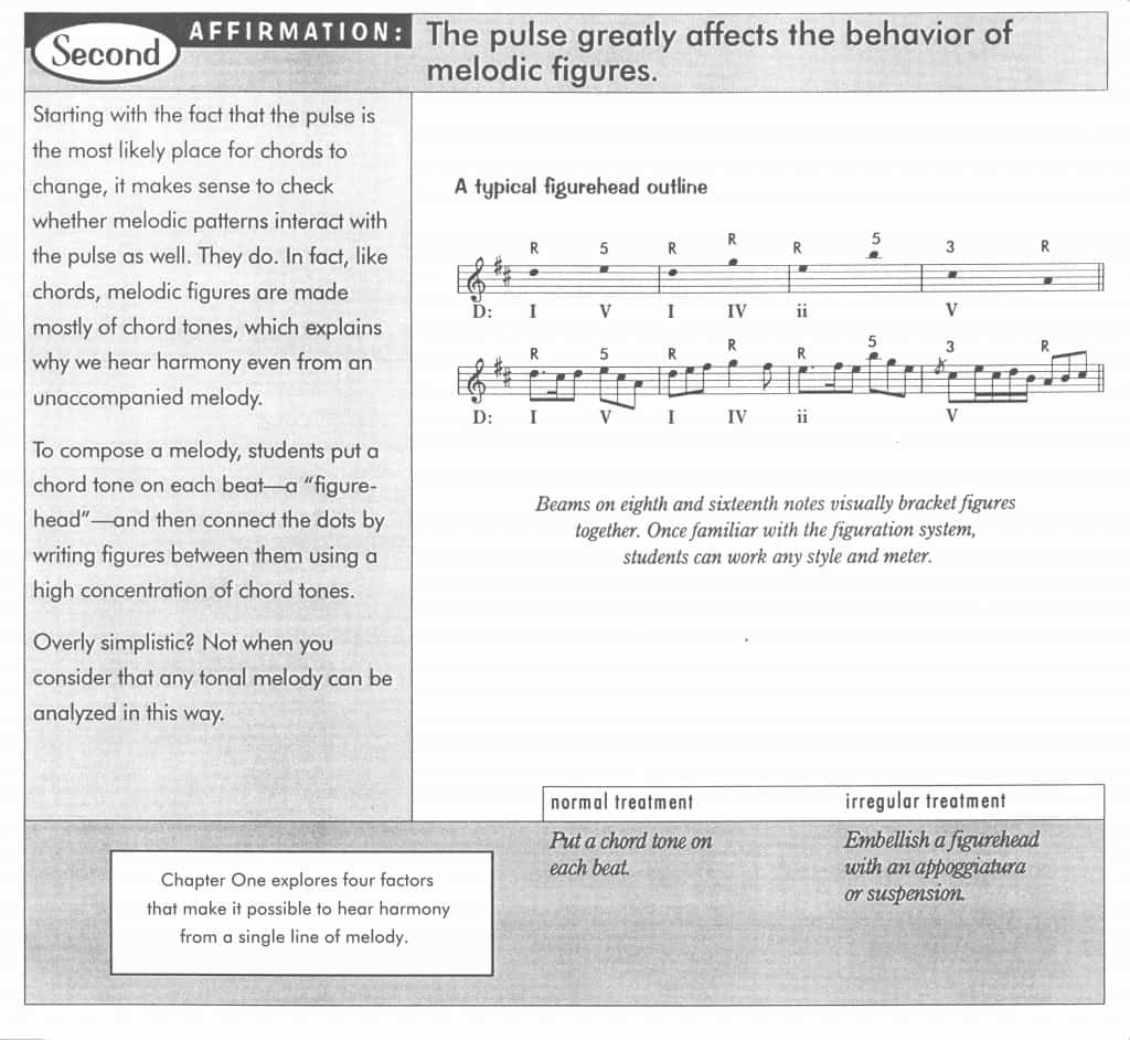 effective melody