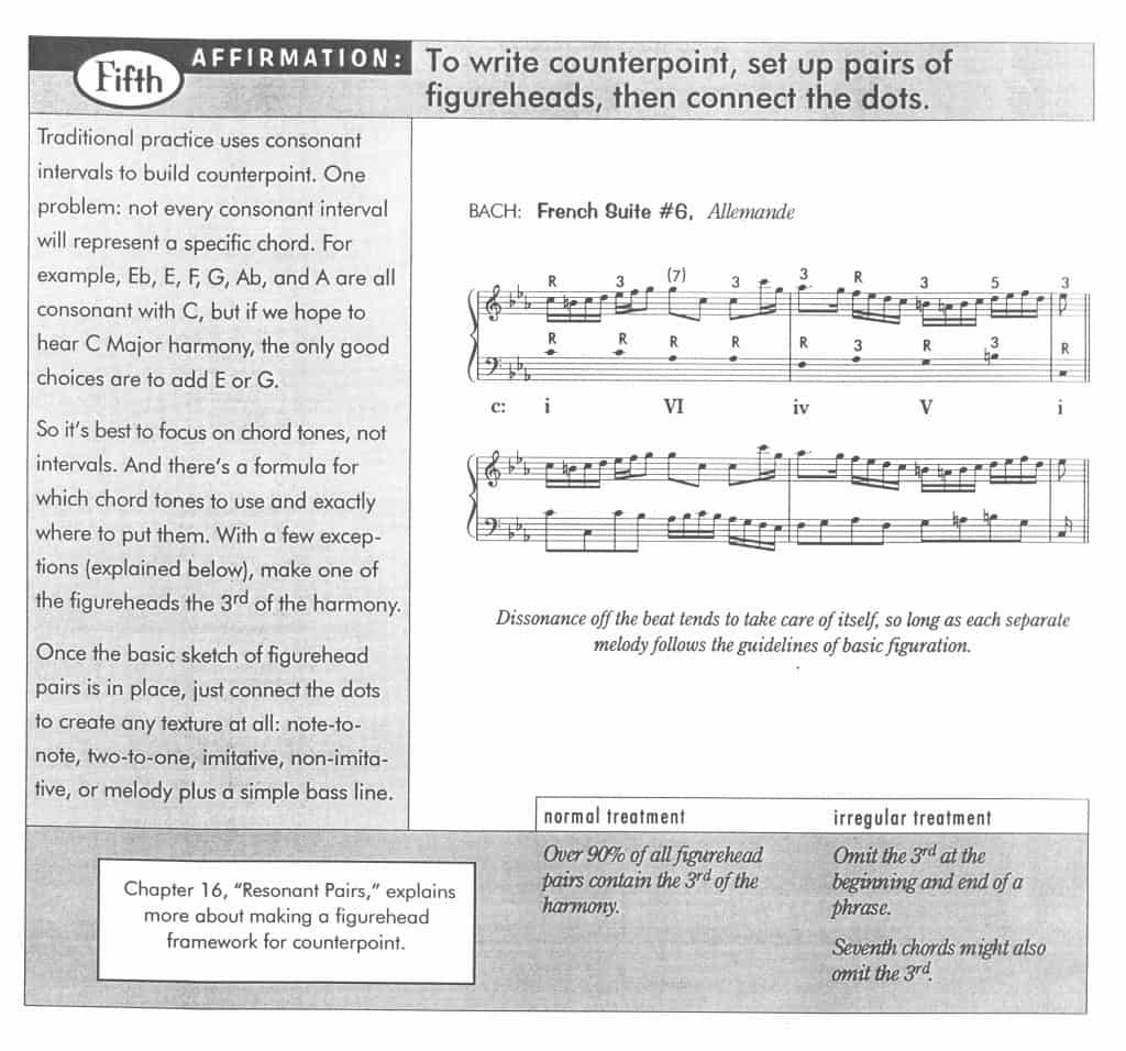 method for tonal counterpoint