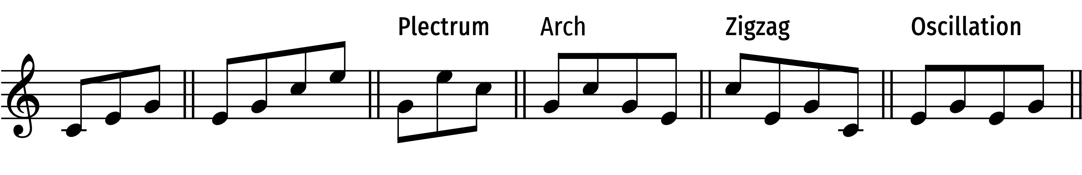 various_arpeggio_figures