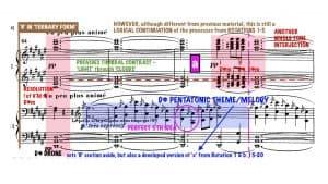 music analysis necessary